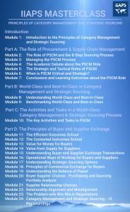 Module List
